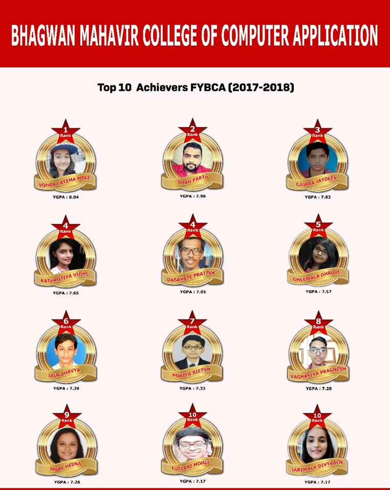 TOP 10 ACHIVERS OF FYBCA (BATCH 2017-2020)